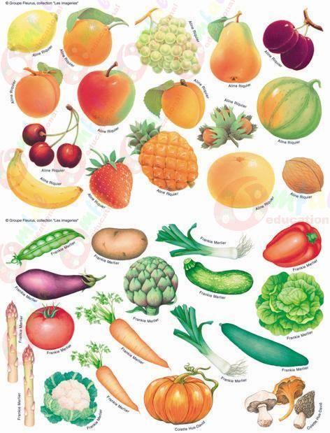 Lectia Despre Fructe Gias Blog